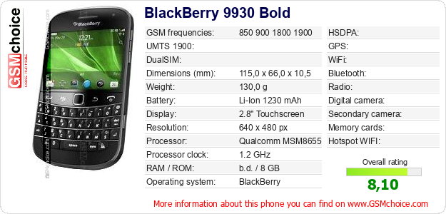BlackBerry 9930 Bold technical specifications