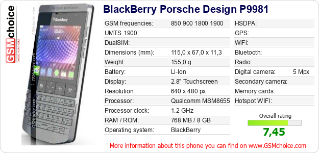 BlackBerry Porsche Design P9981 technical specifications