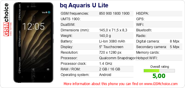 bq Aquaris U Lite technical specifications