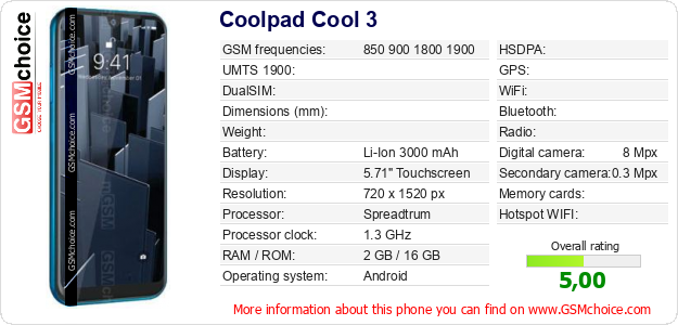 Coolpad Cool 3 technical specifications