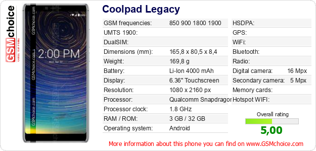 Coolpad Legacy technical specifications