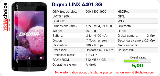 Digma LINX A401 3G technical specifications