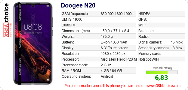 Doogee N20 technical specifications