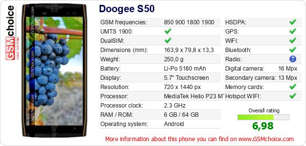 Doogee S50 technical specifications