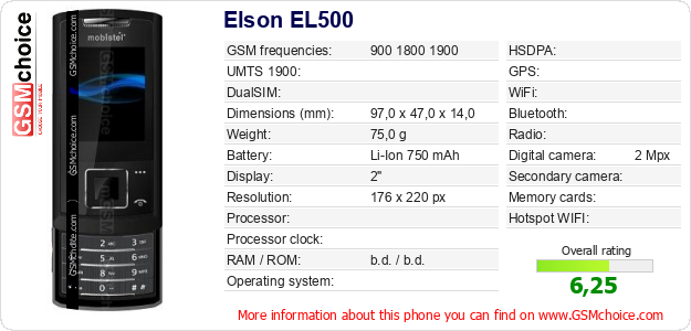 Elson EL500 technical specifications