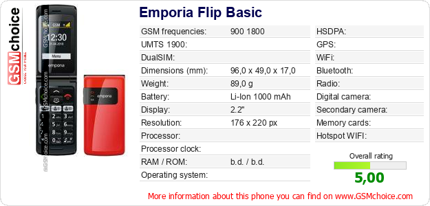 Emporia Flip Basic technical specifications
