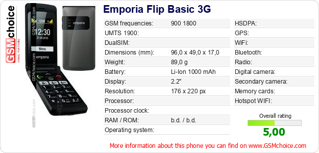 Emporia Flip Basic 3G technical specifications