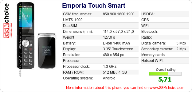 Emporia Touch Smart technical specifications