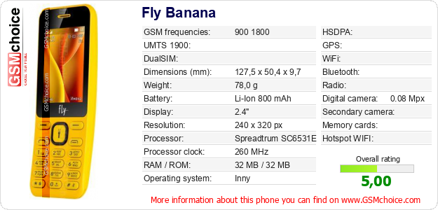 Fly Banana technical specifications