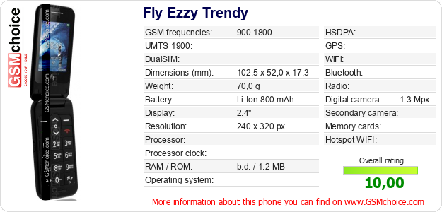 Fly Ezzy Trendy technical specifications