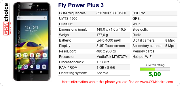 Fly Power Plus 3 technical specifications