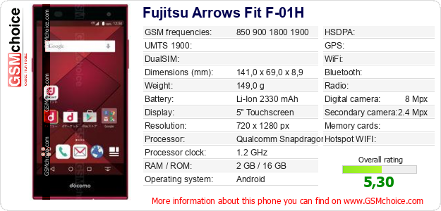 Fujitsu Arrows Fit F-01H technical specifications