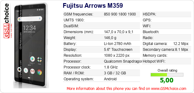 Fujitsu Arrows M359 technical specifications