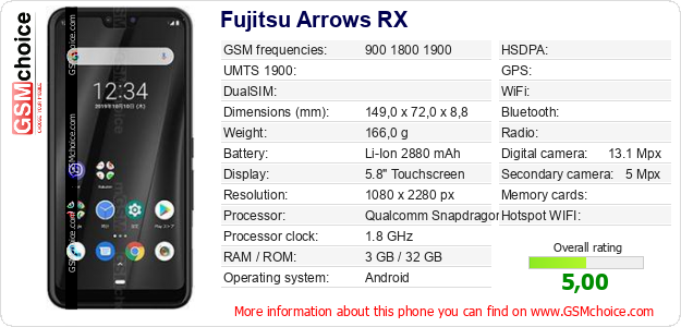 Fujitsu Arrows RX technical specifications