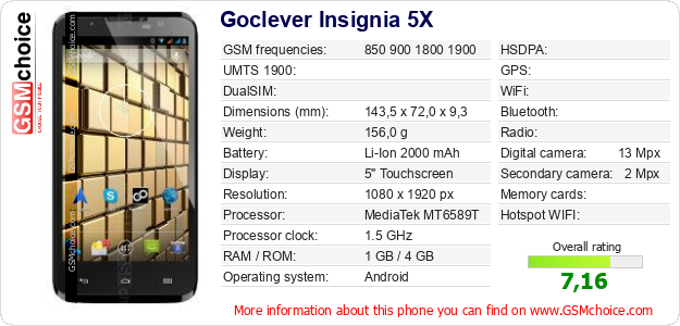 Goclever Insignia 5X technical specifications