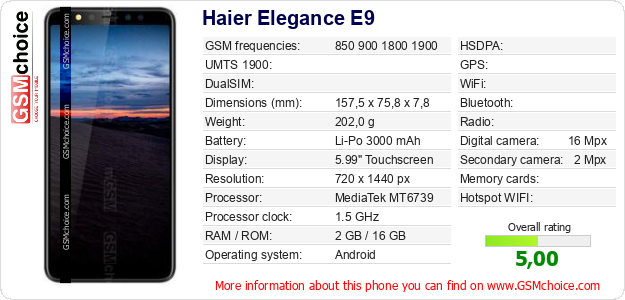 Haier Elegance E9 technical specifications