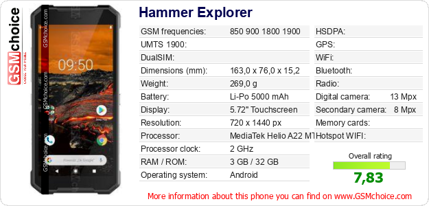 Hammer Explorer technical specifications
