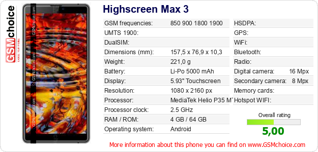 Highscreen Max 3 technical specifications