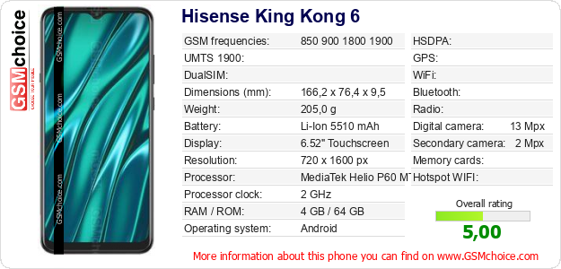 Hisense King Kong 6 technical specifications