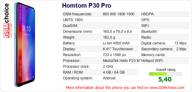 Homtom P30 Pro technical specifications