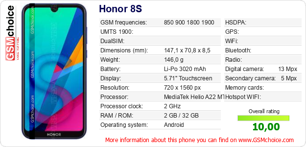Honor 8S technical specifications
