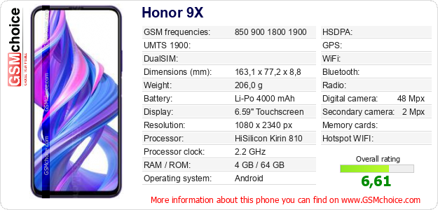 Honor 9X technical specifications