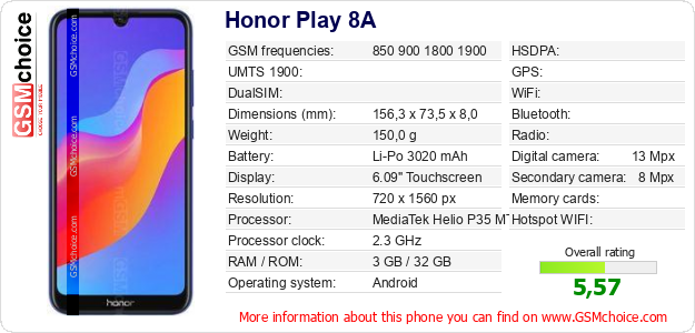 Honor Play 8A technical specifications