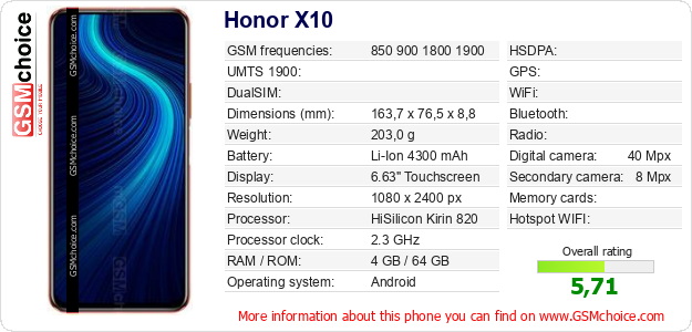 Honor X10 technical specifications