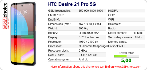 HTC Desire 21 Pro 5G technical specifications