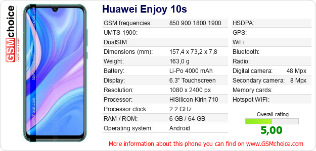 Huawei Enjoy 10s technical specifications