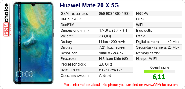 Huawei Mate 20 X 5G technical specifications