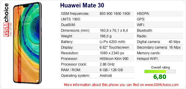 Huawei Mate 30 technical specifications