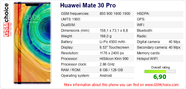 Huawei Mate 30 Pro technical specifications