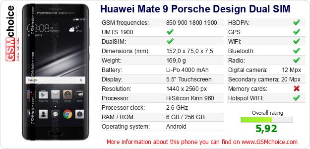 Huawei Mate 9 Porsche Design Dual SIM technical specifications