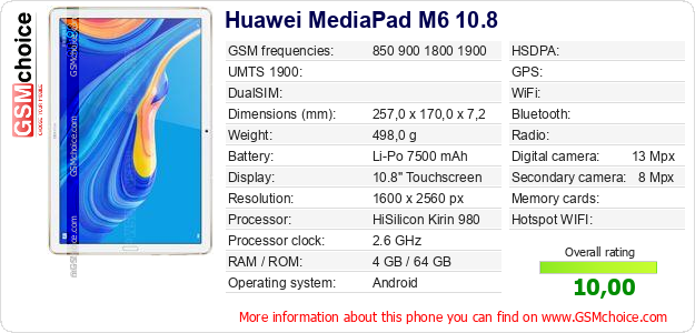 Huawei MediaPad M6 10.8 technical specifications