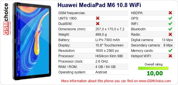 Huawei MediaPad M6 10.8 WiFi technical specifications