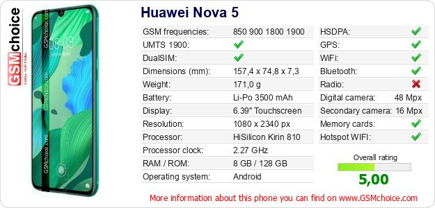 Huawei Nova 5 technical specifications