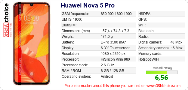 Huawei Nova 5 Pro technical specifications