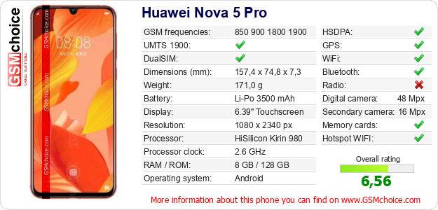 Huawei Nova 5 Pro technical specifications