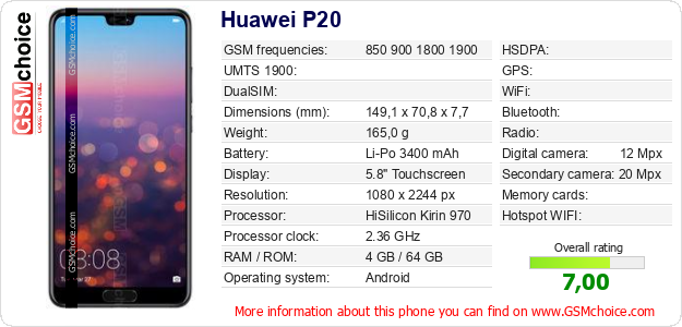 Huawei P20 technical specifications