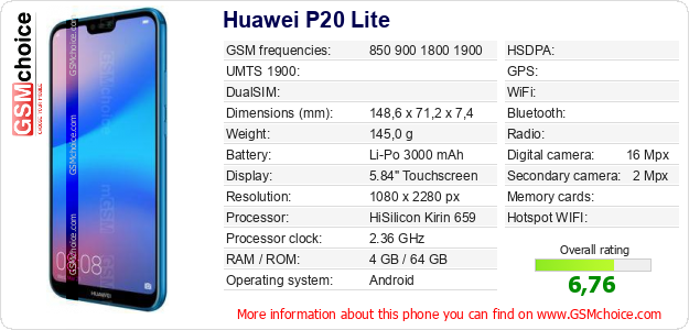 Huawei P20 Lite technical specifications