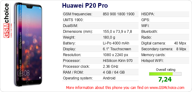 Huawei P20 Pro technical specifications