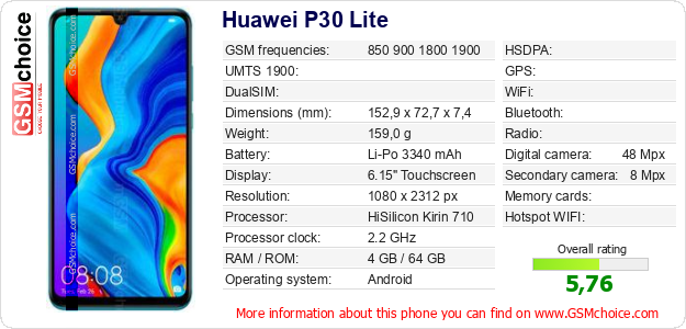 Huawei P30 Lite technical specifications