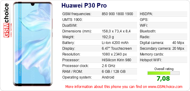Huawei P30 Pro technical specifications