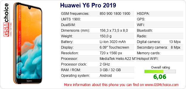 Huawei Y6 Pro 2019 technical specifications