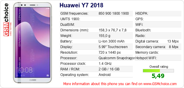Huawei Y7 2018 technical specifications