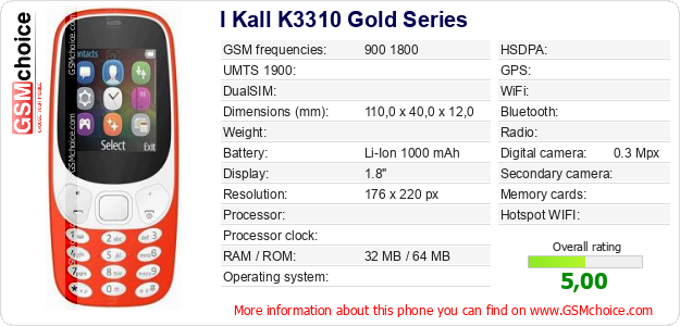 I Kall K3310 Gold Series technical specifications