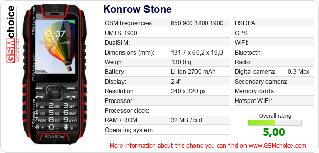 Konrow Stone technical specifications