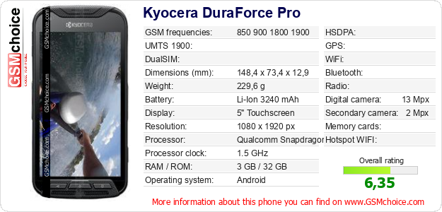 Kyocera DuraForce Pro technical specifications