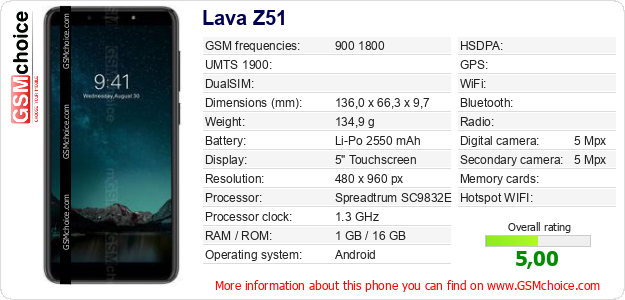 Lava Z51 technical specifications